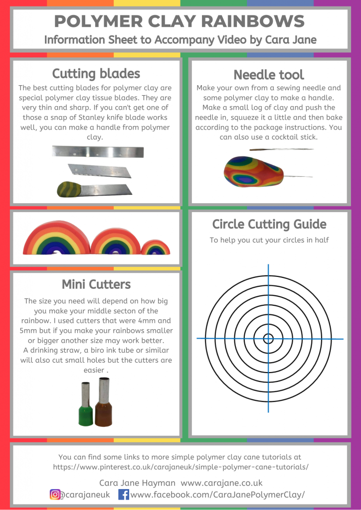 Polymer Clay Rainbows- Info sheet page 2